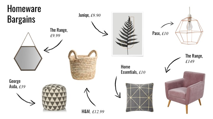 cheap homeware brands everyone should know topology