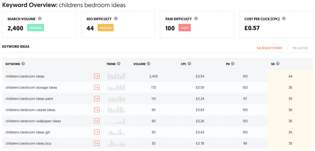 seo tips interior designers